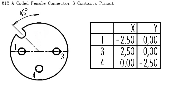 M12 A-Coded Female Connector 3 Contacts Pinout.jpg