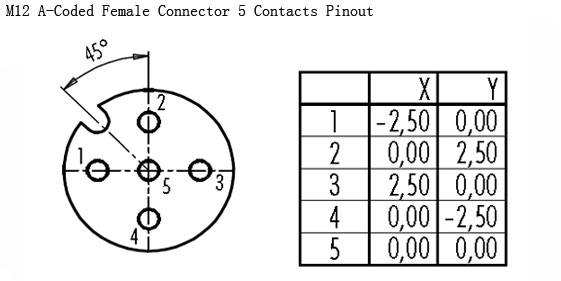 M12 A-Coded Female Connector 5 Contacts Pinout.jpg