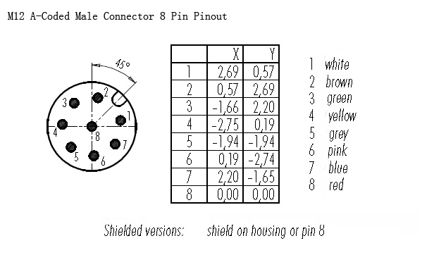 M12 A-Coded Male Connector 8 Pin Pinout.jpg